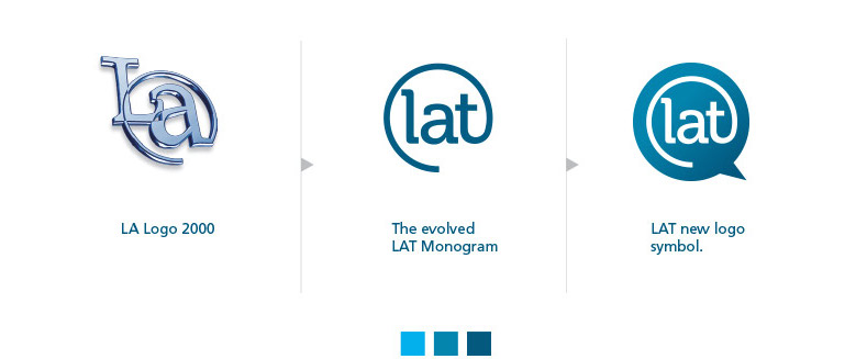 Evolution of LAT's logo
