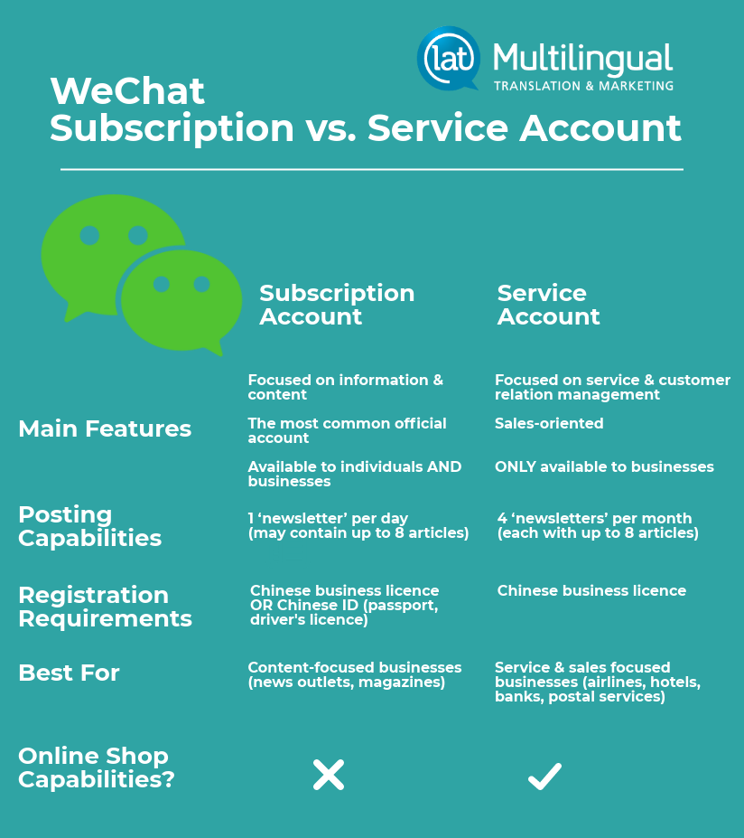 wechat subscription vs service account