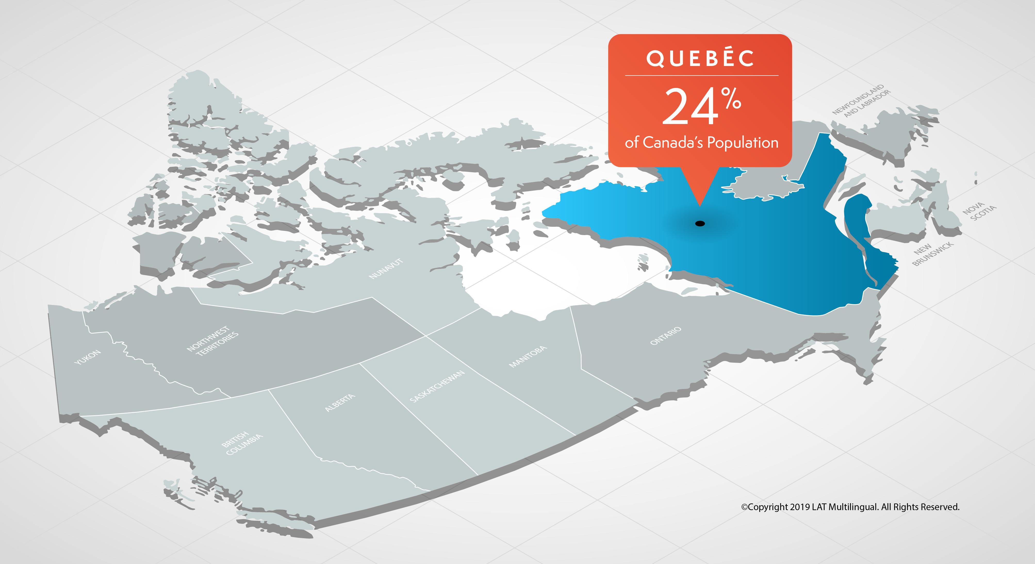 Quebec population Canada